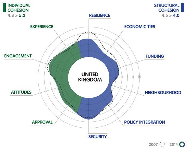 United kingdom economy essay
