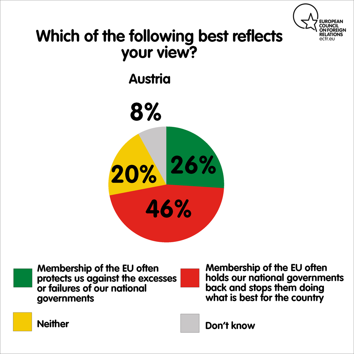 Which of the following best reflects your view?