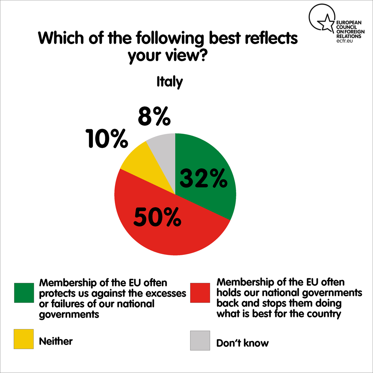 What Europeans really want: Five myths debunked | European Council