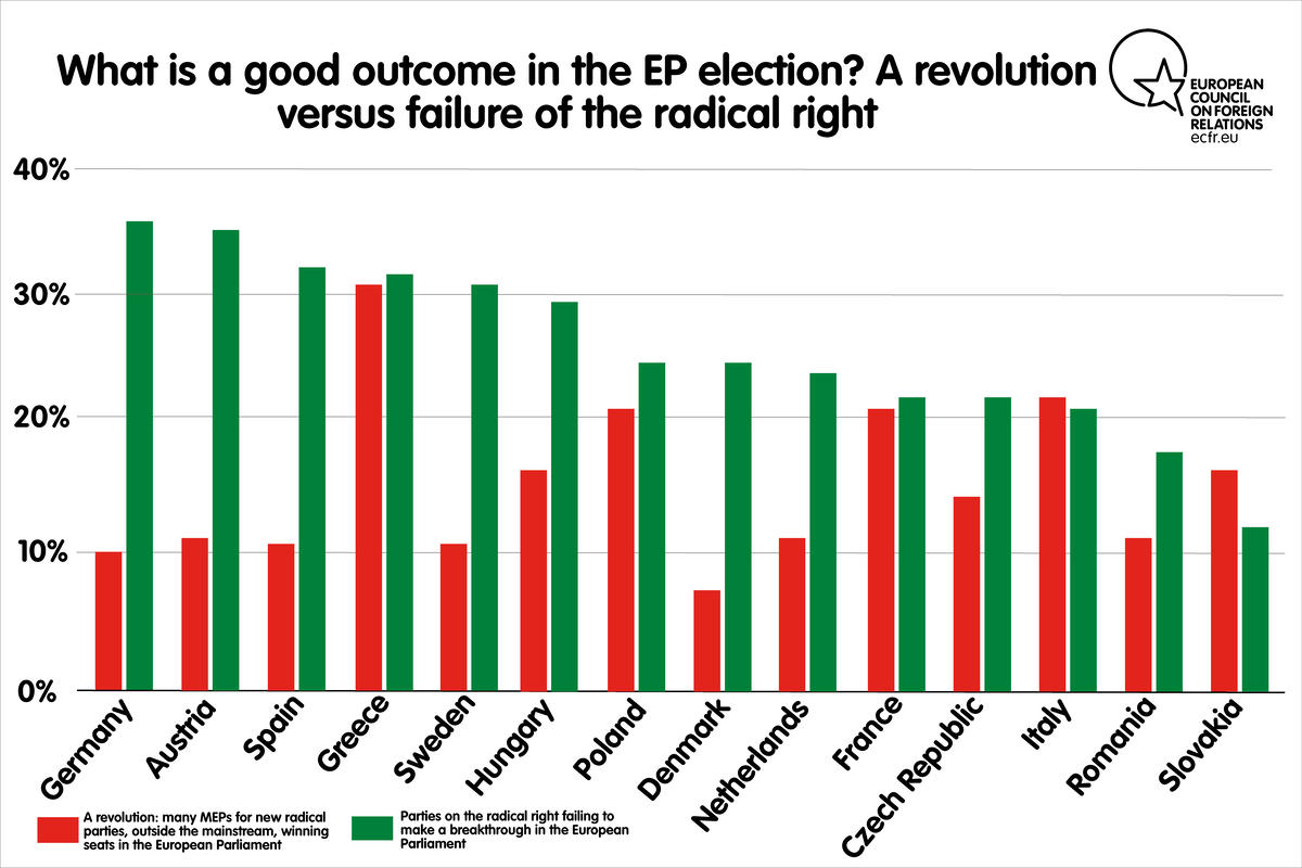 Good outcome of EP elections