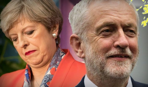 Winners and losers in the UK election