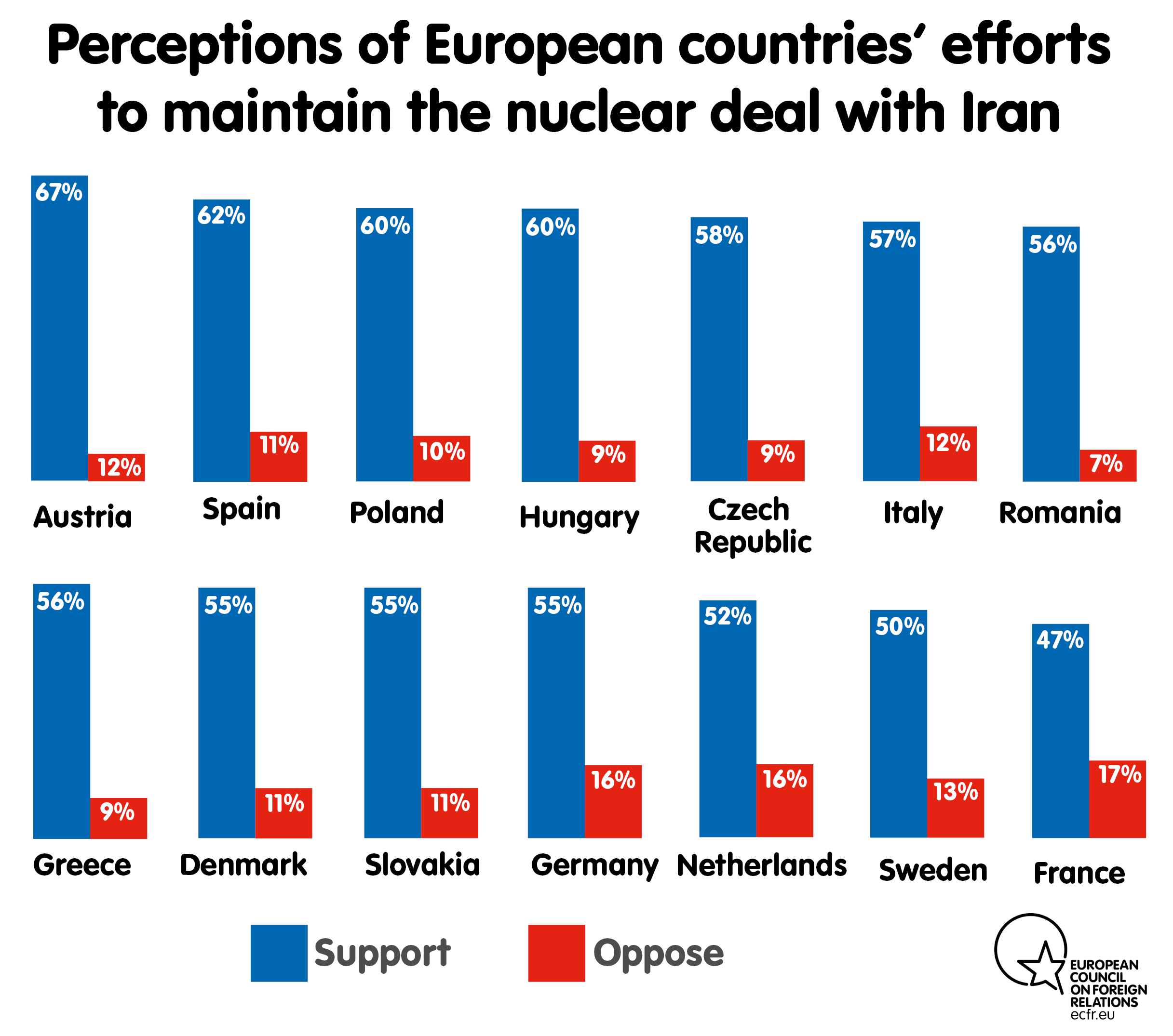 Perceptions of European countries' efforts to maintain the nuclear deal with Iran