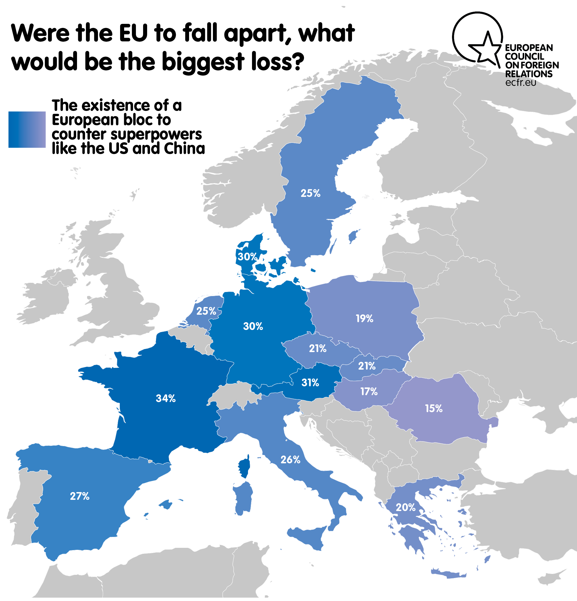 Were the EU to fall apart, what would be the biggest loss?