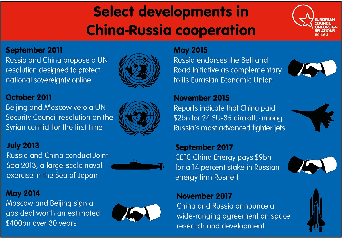 the energy trade relations between the european union and russia India-russia trade & economic relations during the two  india russia trade relations  and both countries looked towards west and european union.