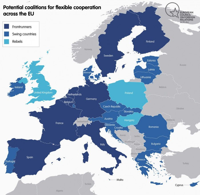 The Future Shape Of Europe European Council On Foreign Relations