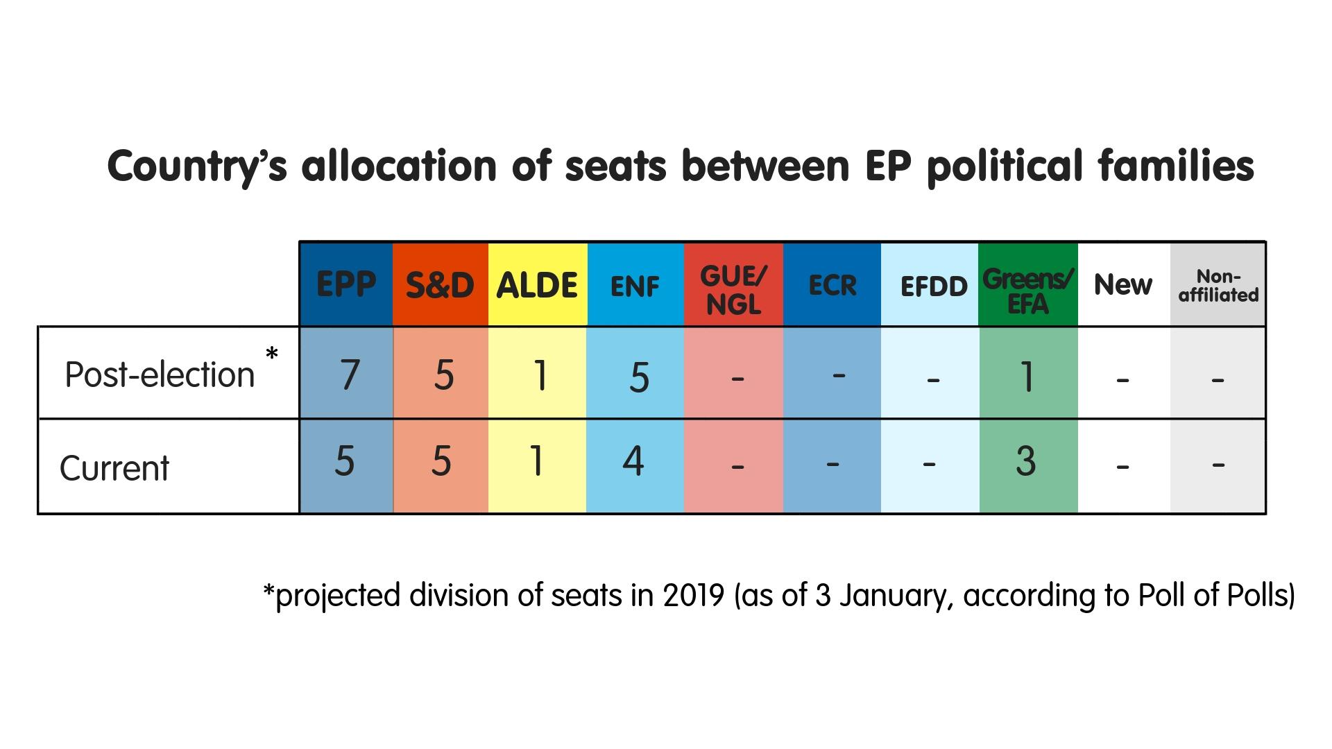 The 2019 European election: How anti-Europeans plan to wreck ...