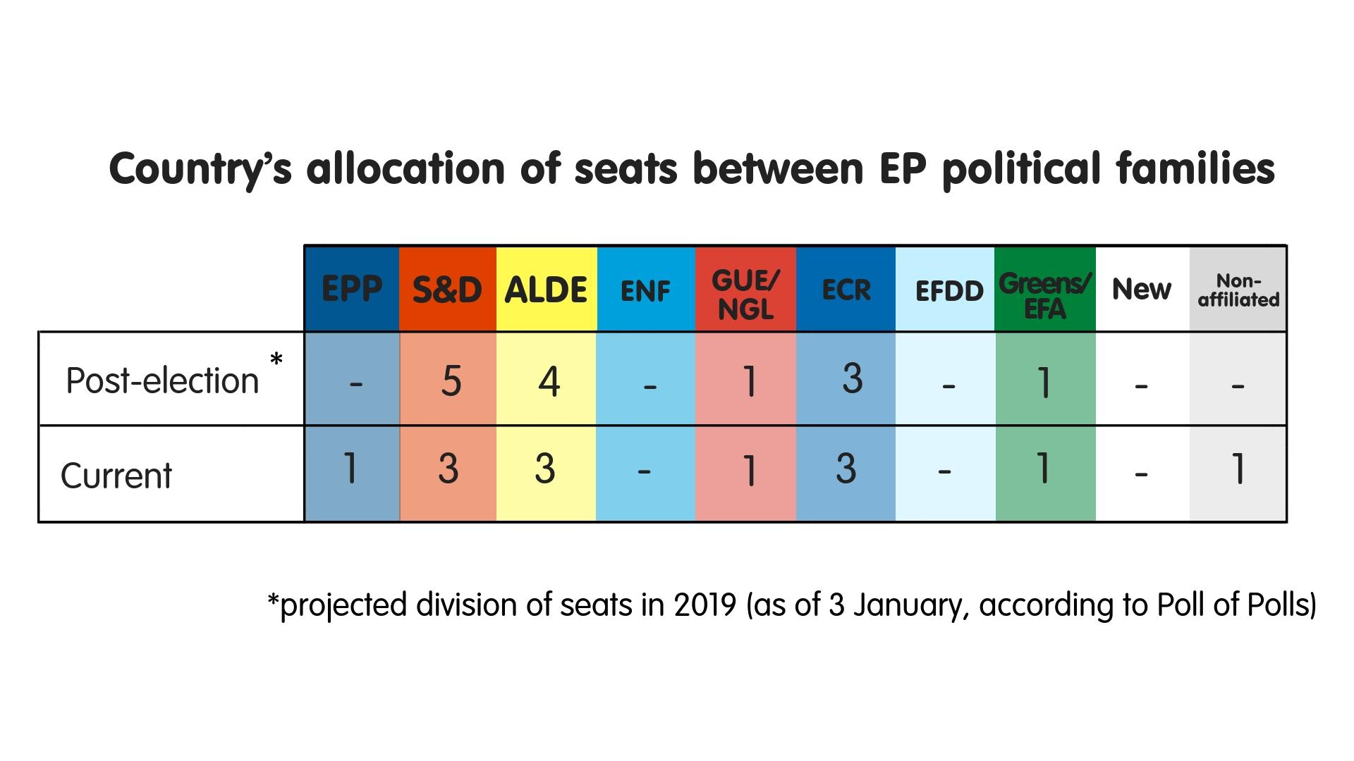 The 2019 European election: How anti-Europeans plan to wreck Europe