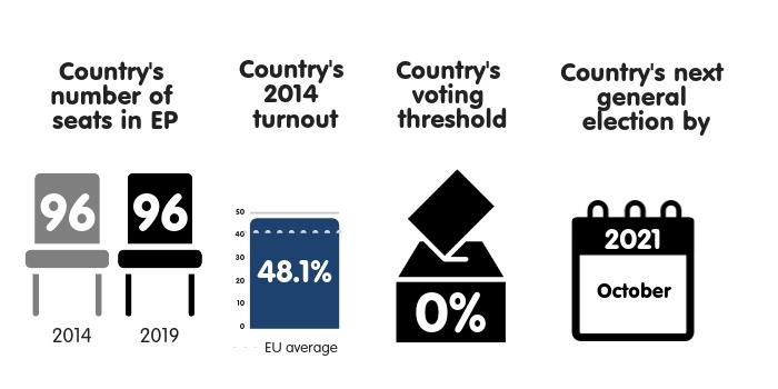 The 2019 European election: How anti-Europeans plan to wreck