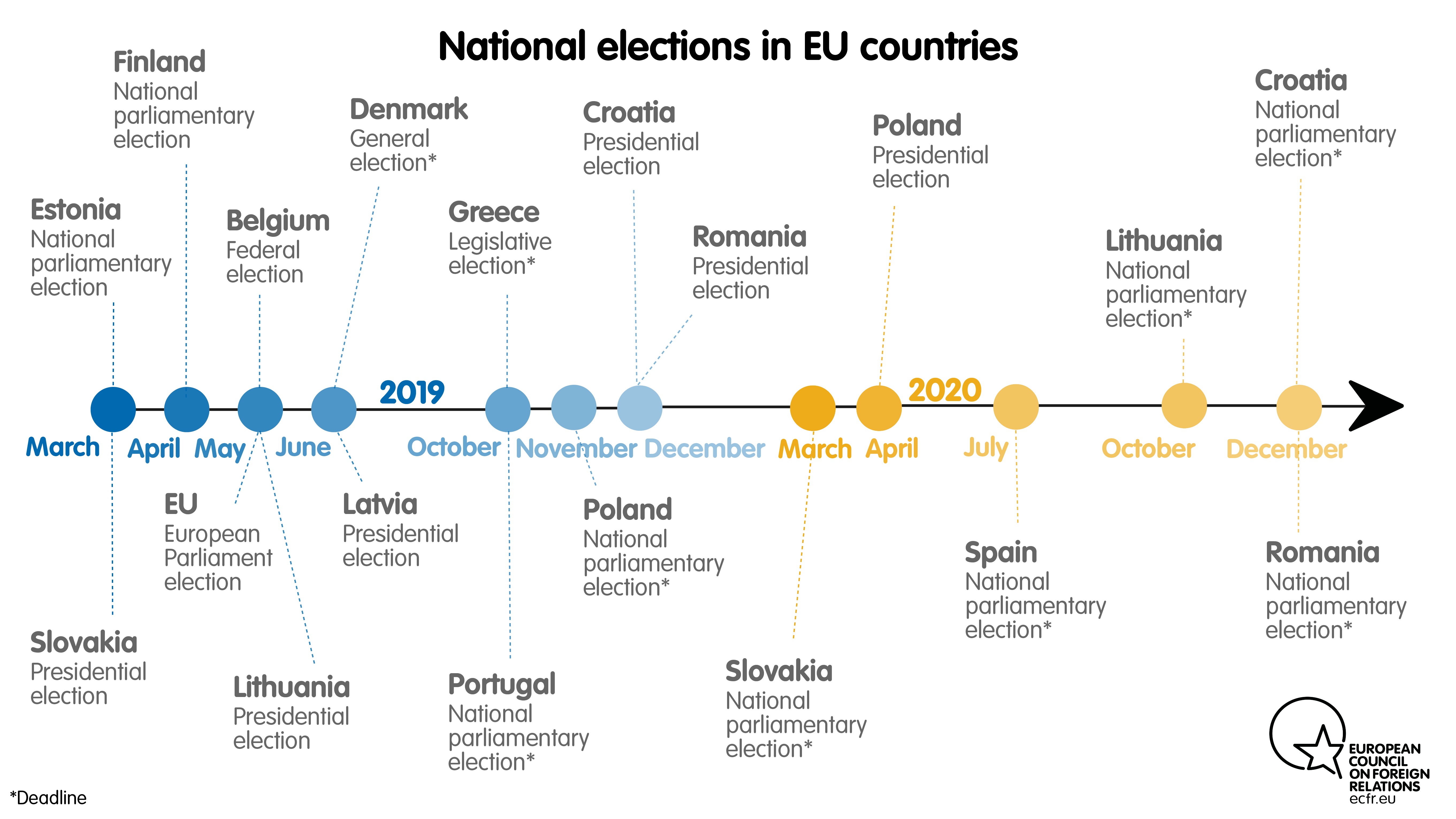 The 2019 European election: How anti-Europeans plan to wreck ...