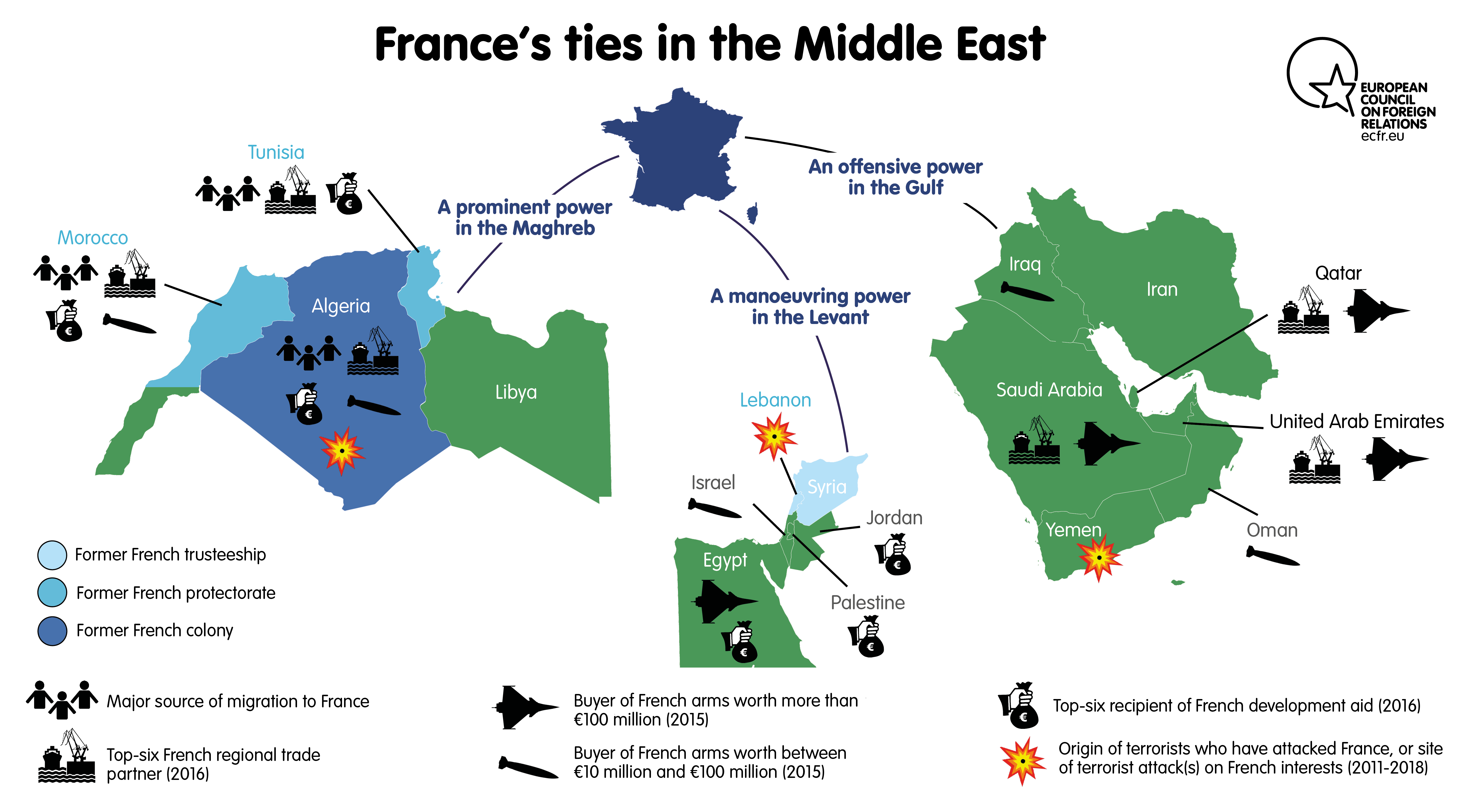 Alone in the desert? How France can lead Europe in the Middle East