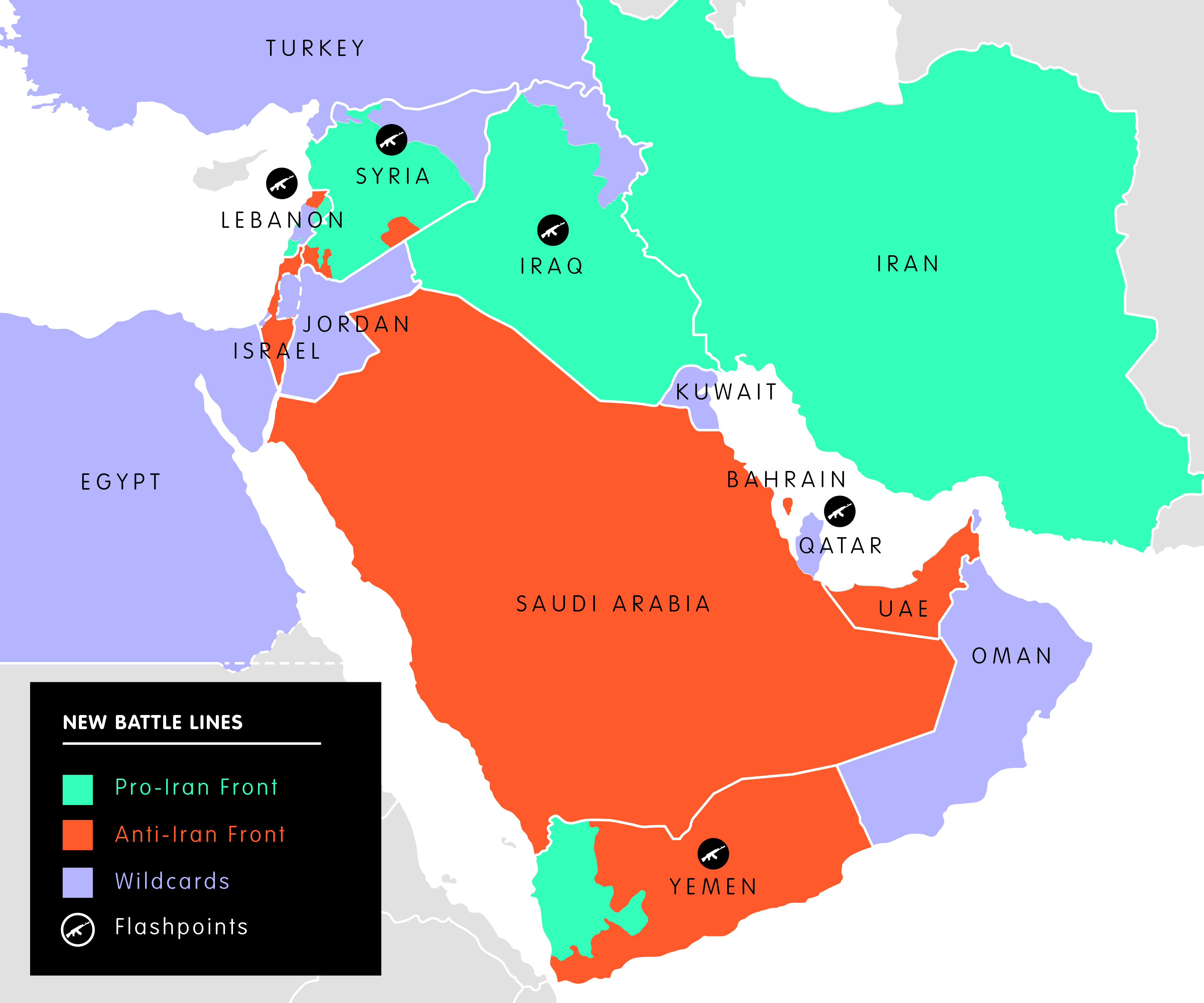 Middle East Battle Lines