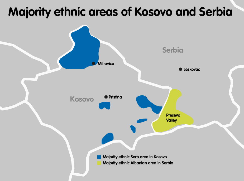 Map of majority ethnic areas of Kosovo and Serbia