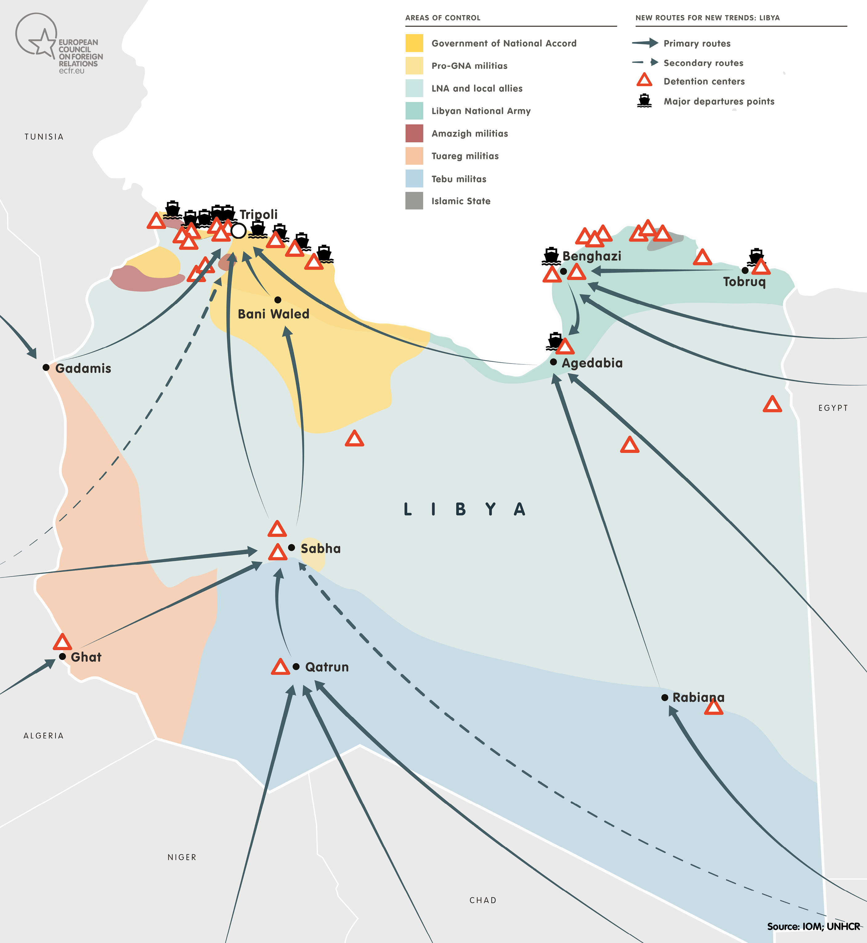 Libya's' internal migration routes map