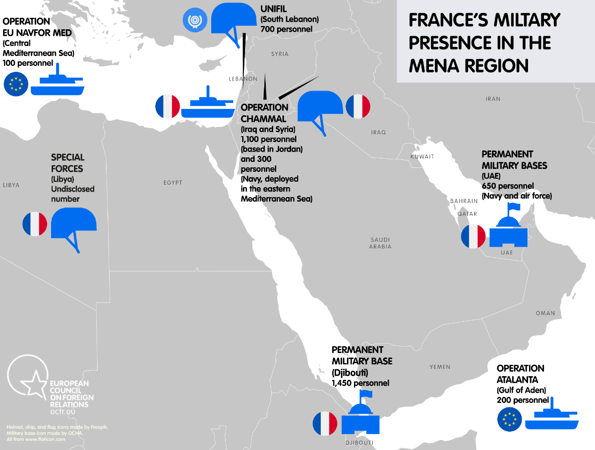 France's military presence in the MENA region