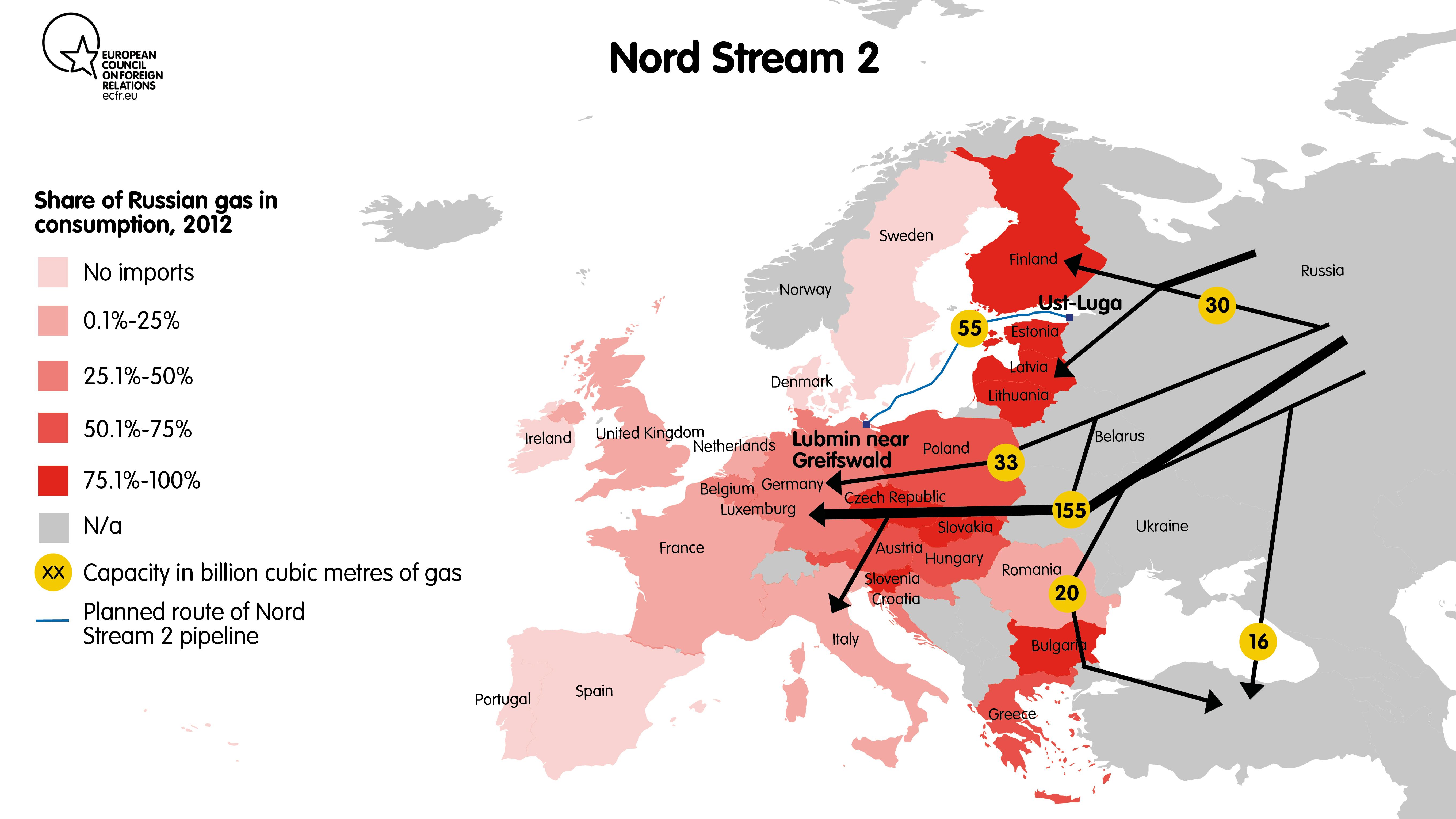 Security Stream Deutsch