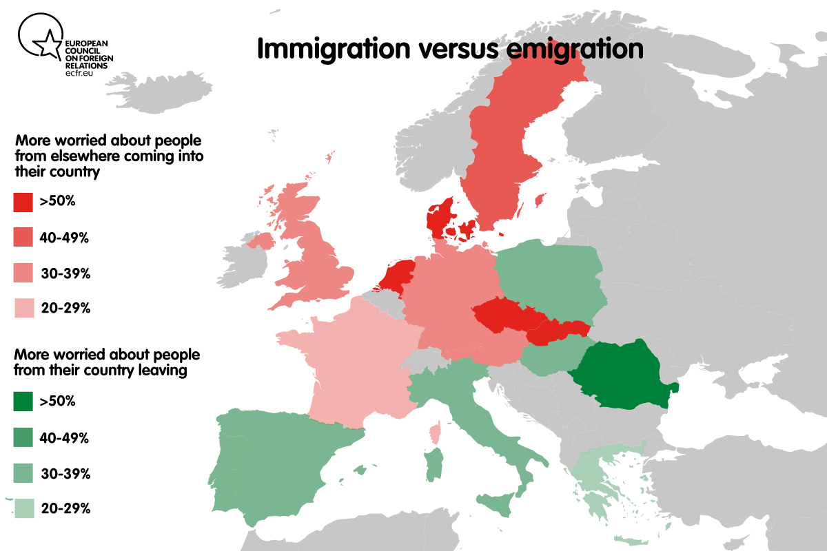 Chart: immigration versus emigration