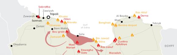 Guida rapida ai principali attori libici.