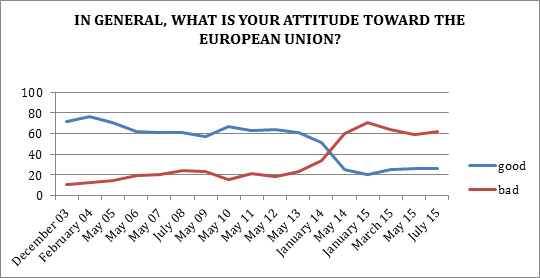 What Russia thinks of Europe   European Council on Foreign Relations