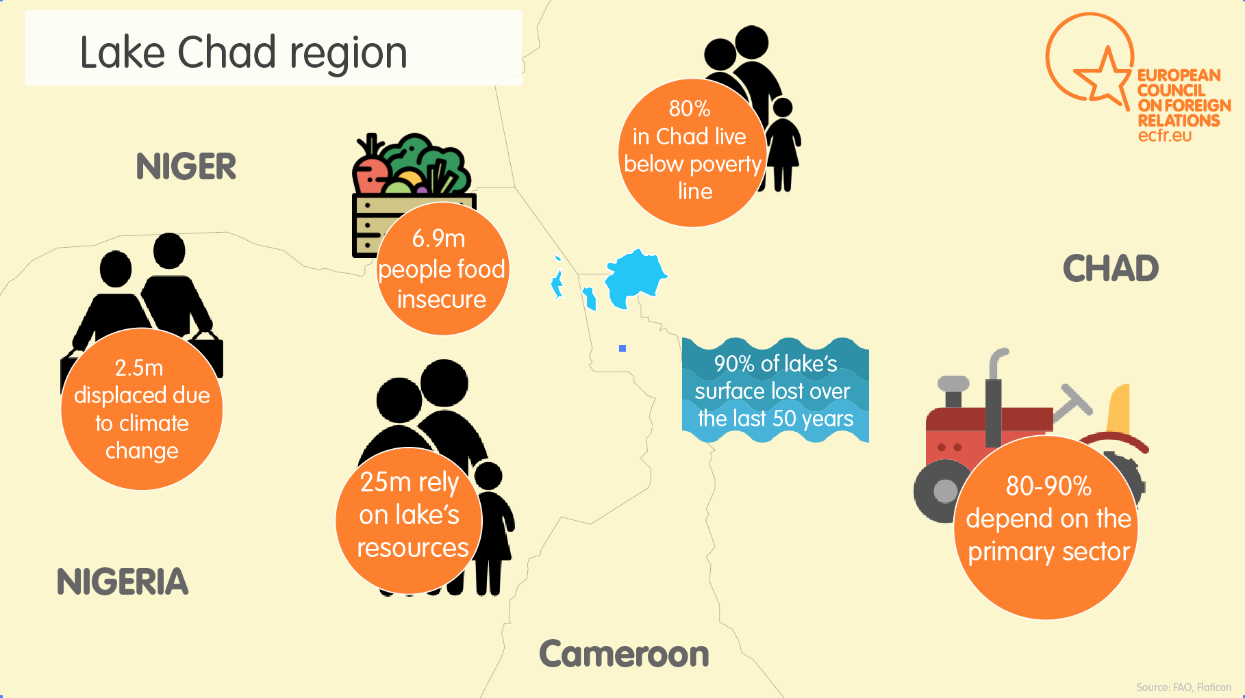 La migration climatique en Afrique
