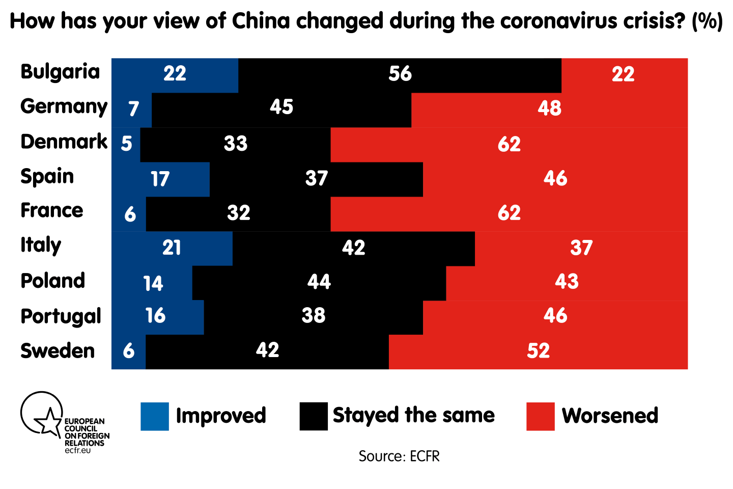 How has your view of China changed during the coronavirus crisis?