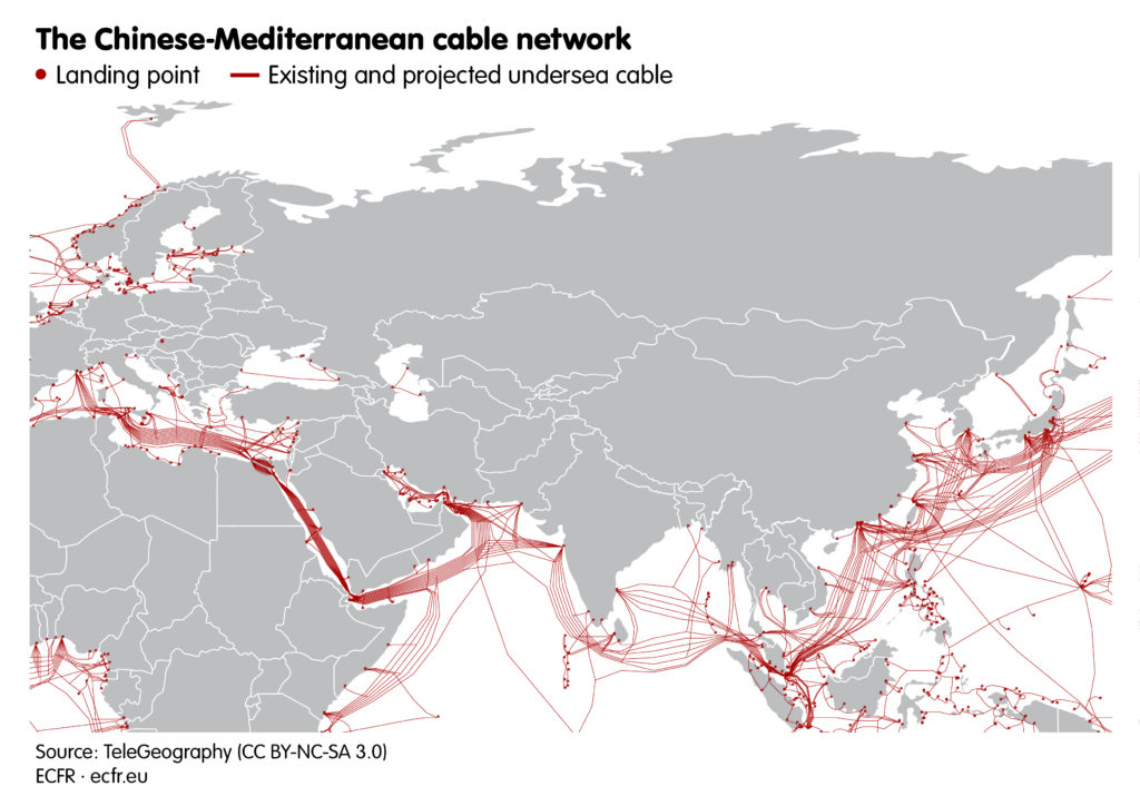 The Chinese-Mediterranean cable network