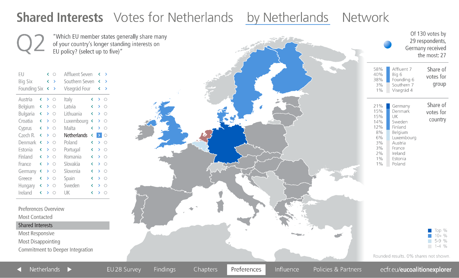 Shared Interest Netherlands EU New Hanseatic League