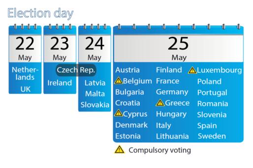 Europa Głosuje!