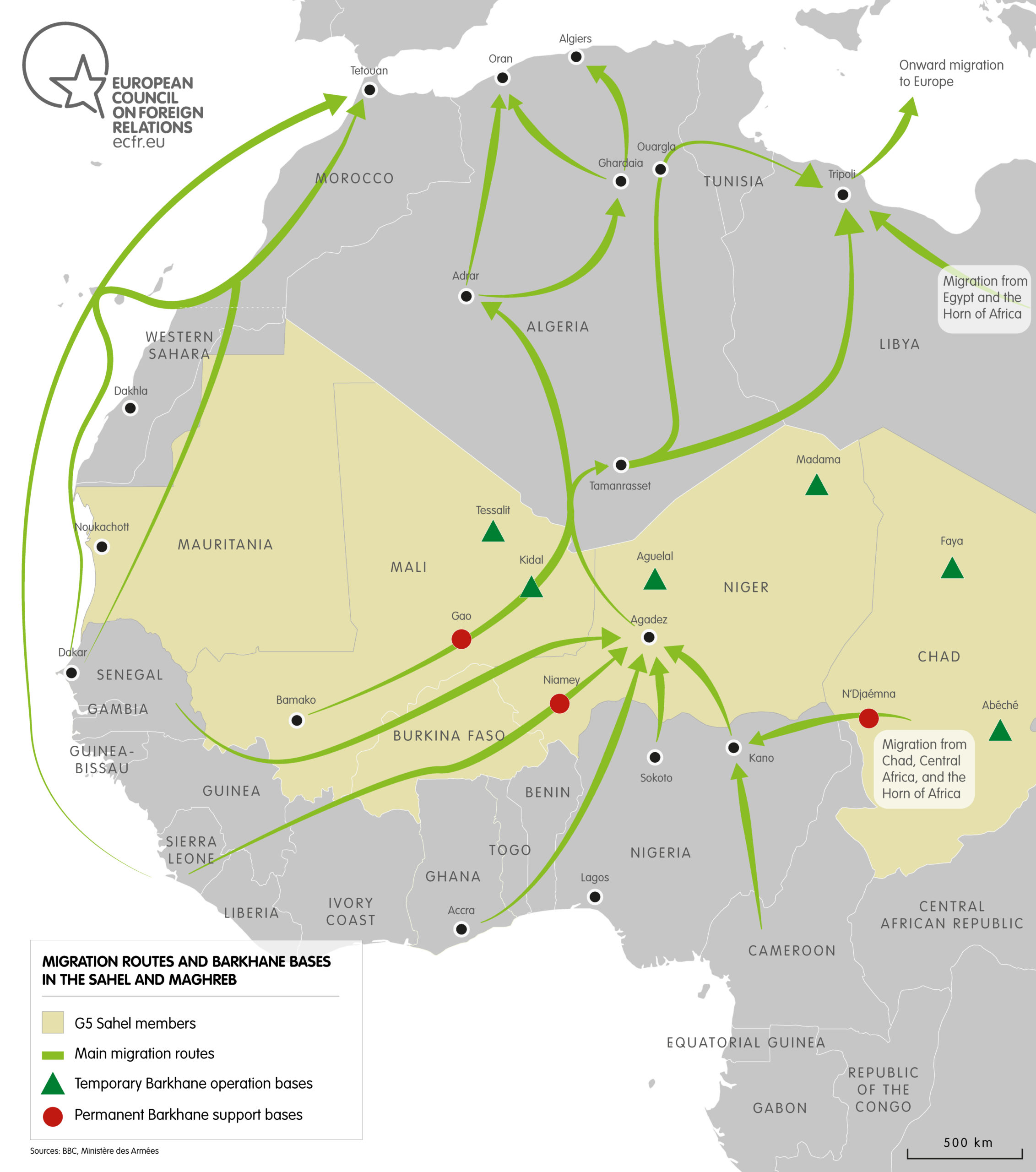 migration routes and barkhane bases in the sahel and maghreb