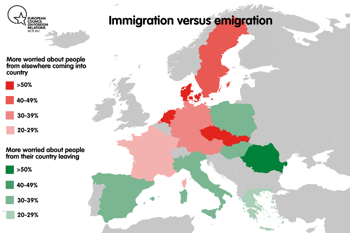 Immigration versus emigration