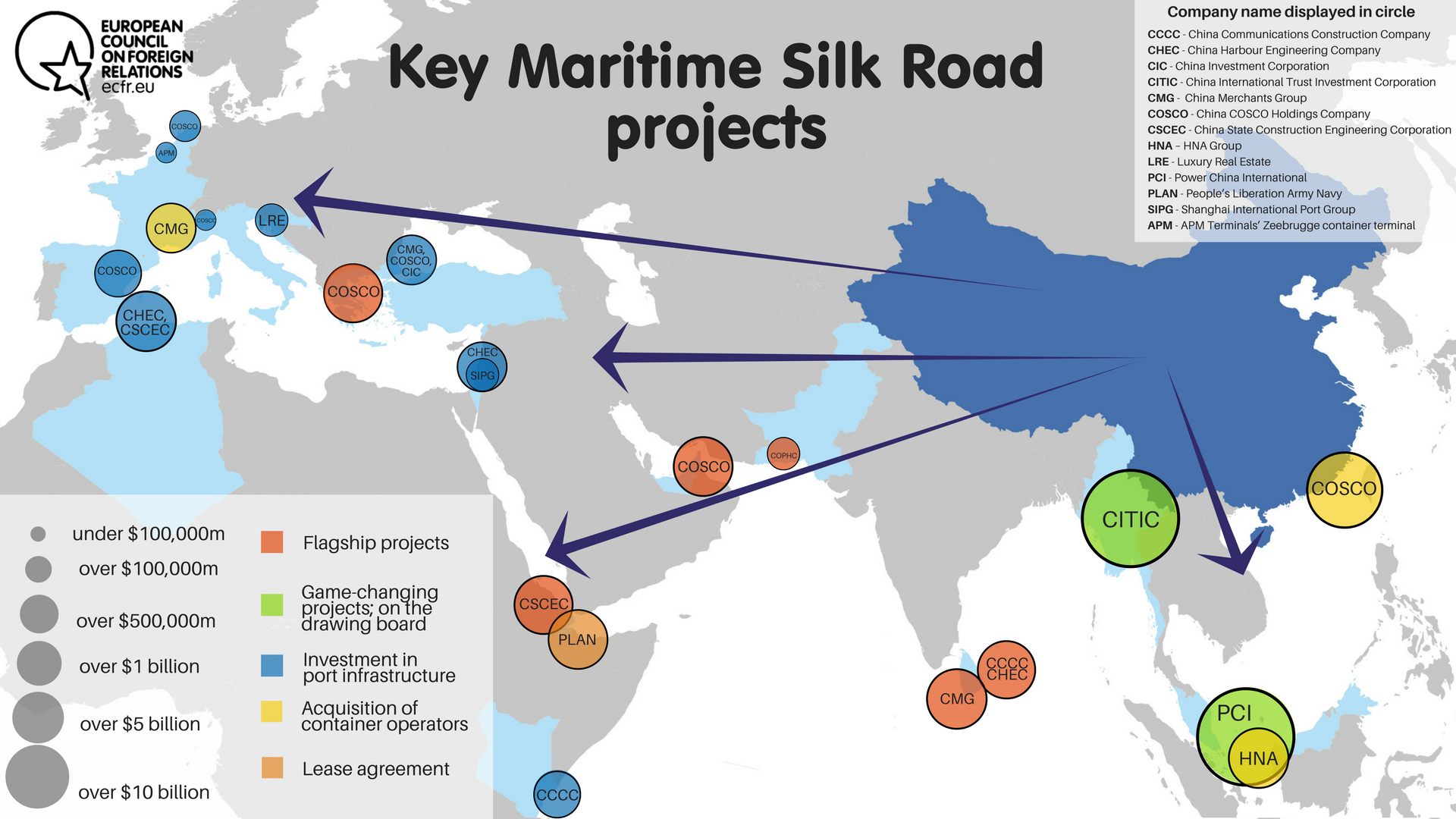 Key Maritime Silk Road projects