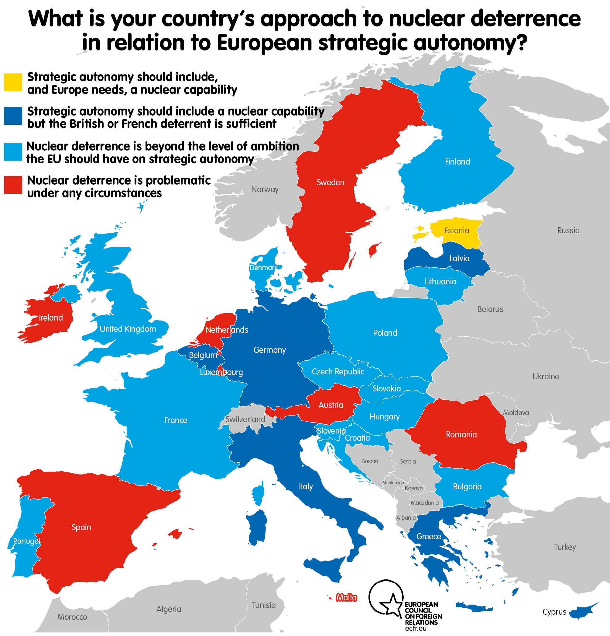 What is your country's approach to nuclear deterrence in relation to European Strategic Autonomy