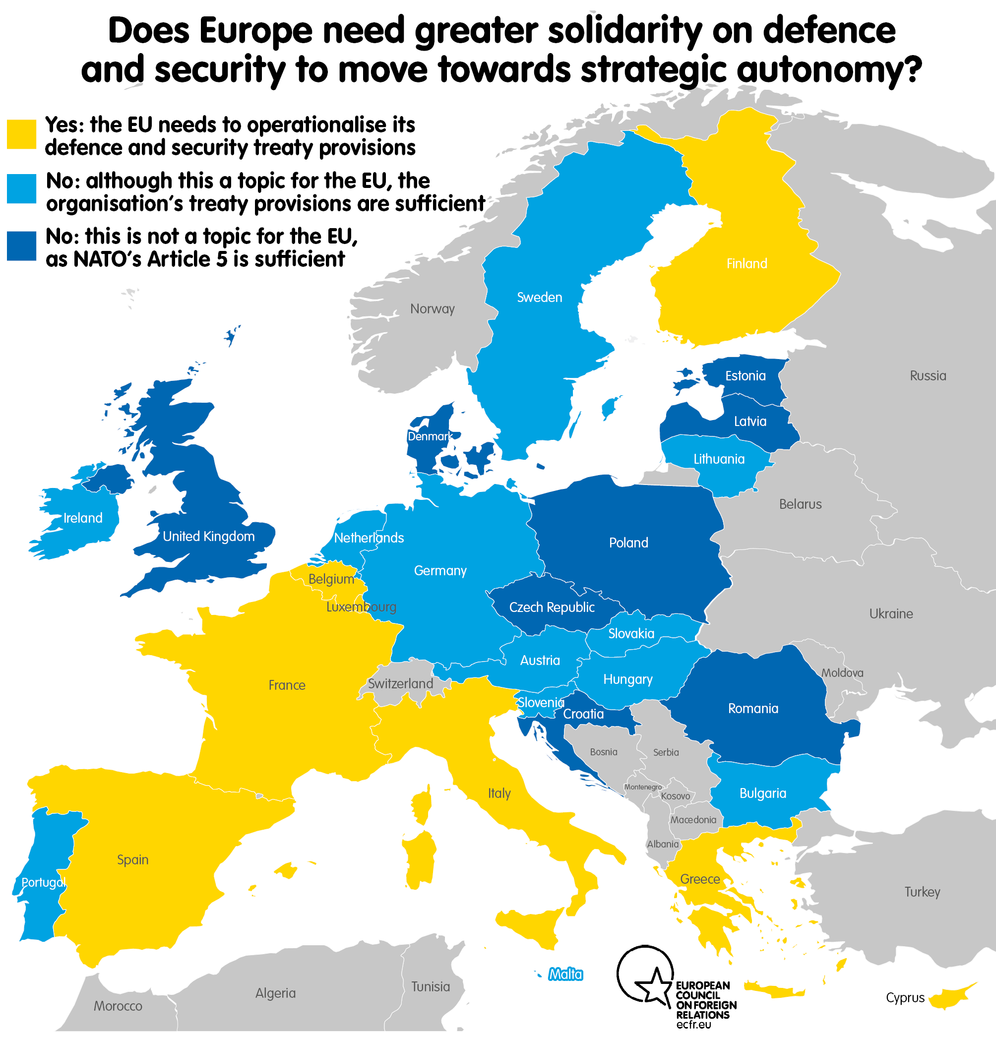 Is more solidarity on defence and security needed to move towards European Strategic Autonomy