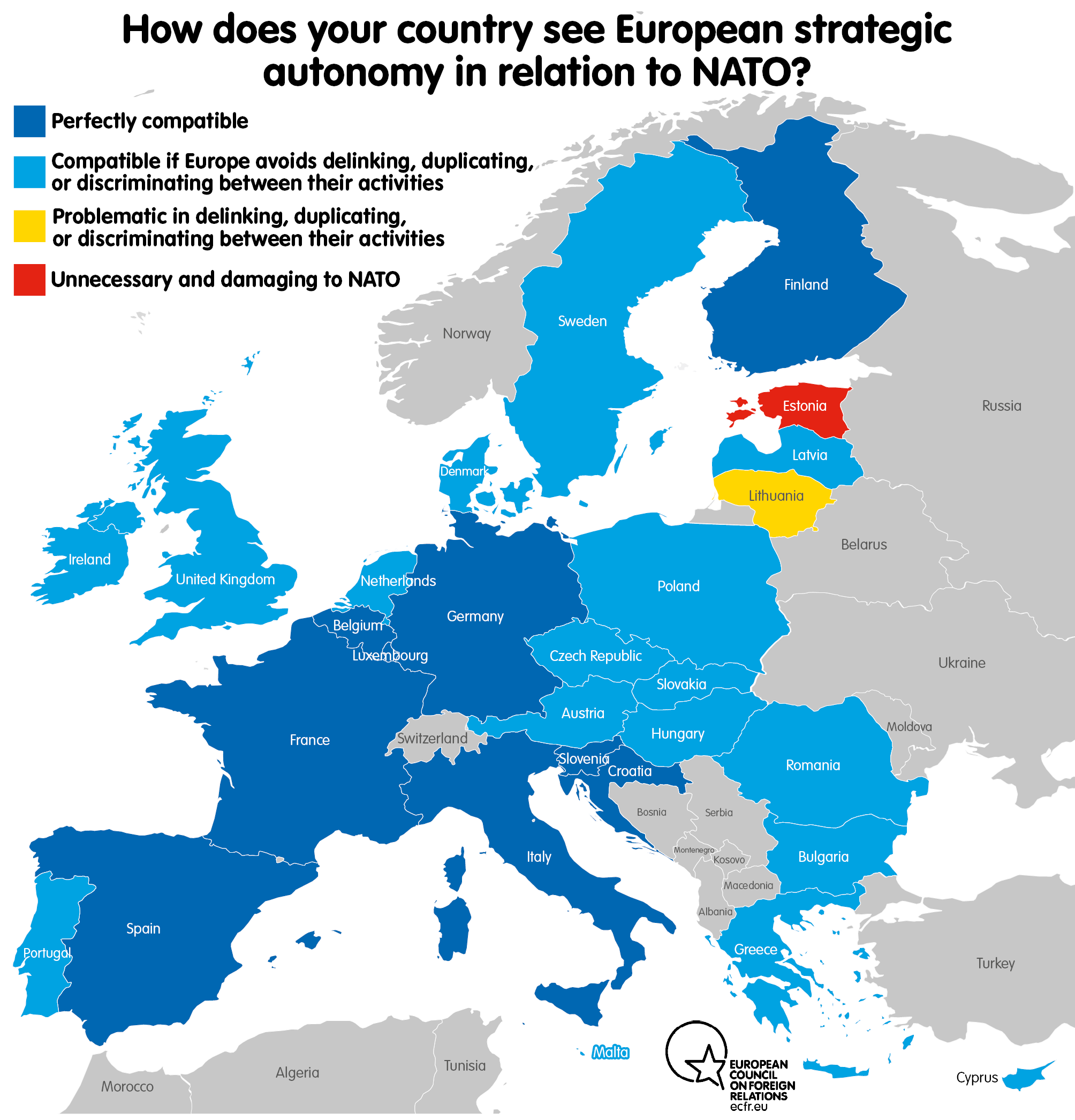 How does your country see European strategic autonomy in relation to NATO