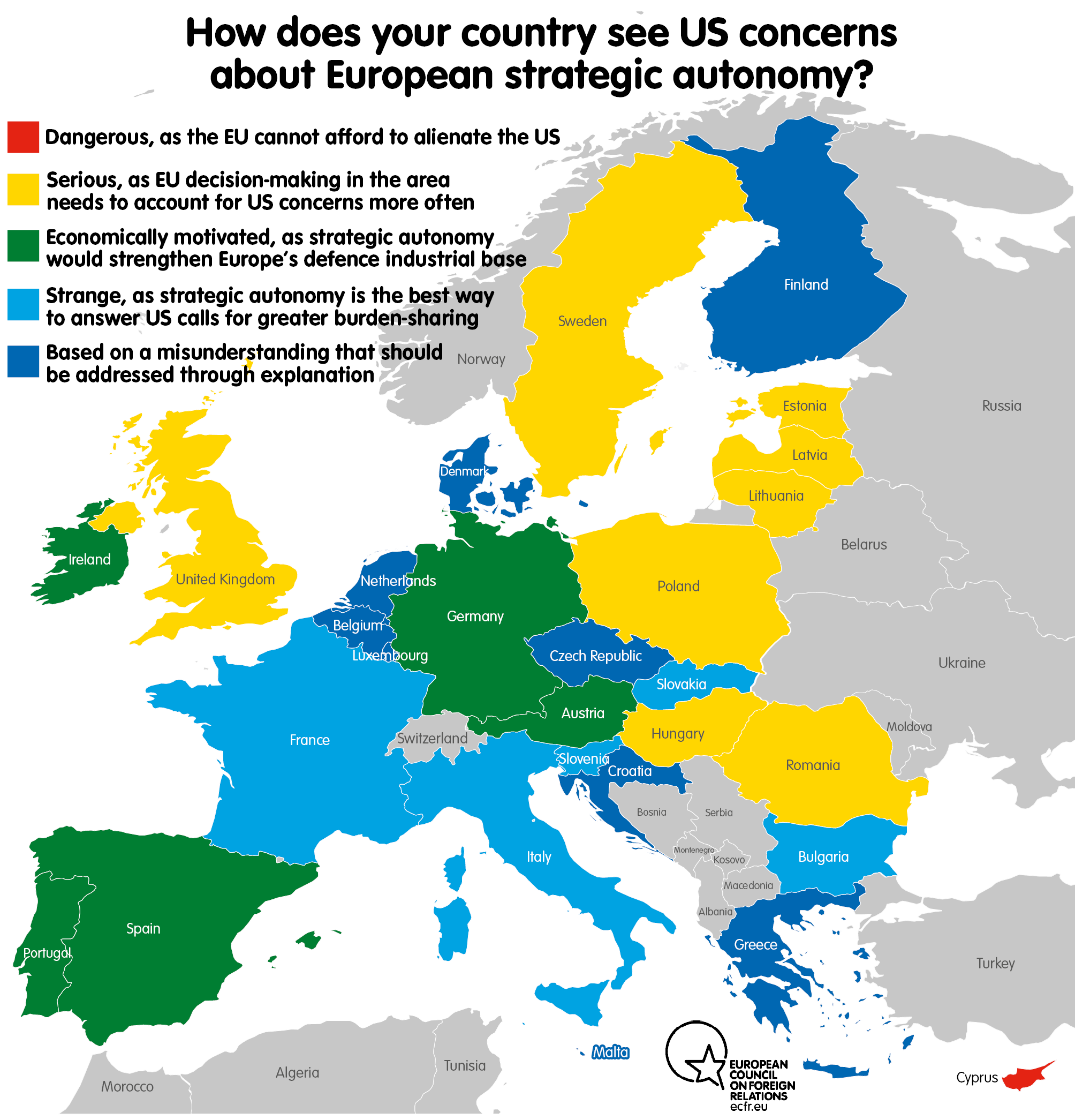 How does your country see US concerns about European strategic autonomy