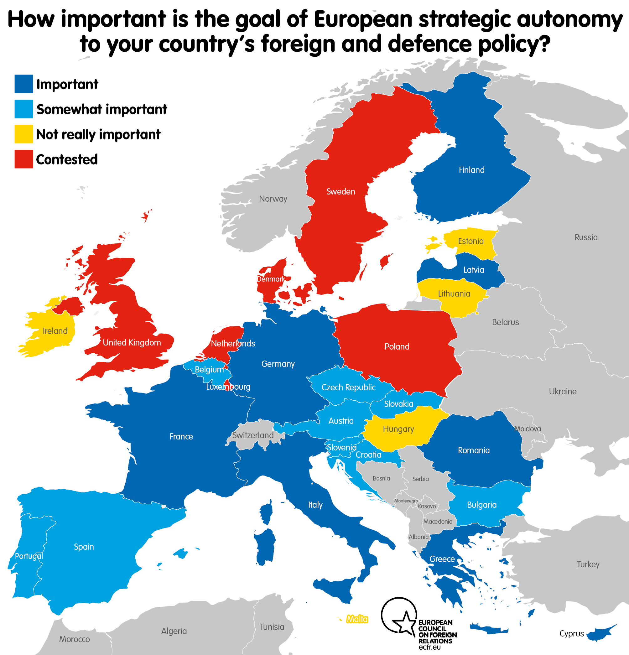 How important is the goal of European strategic autonomy