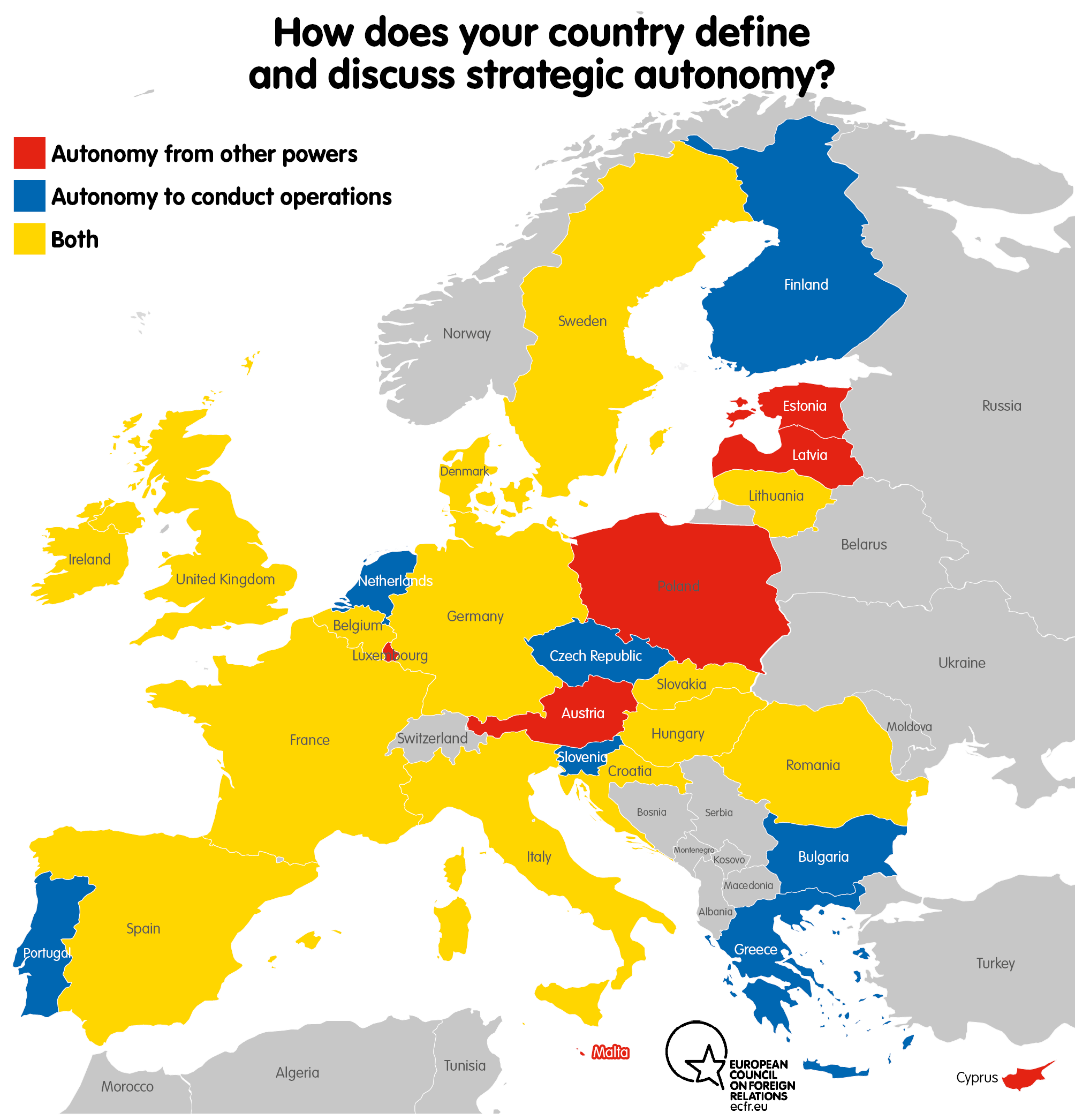 How does your country define and discuss strategic autonomy