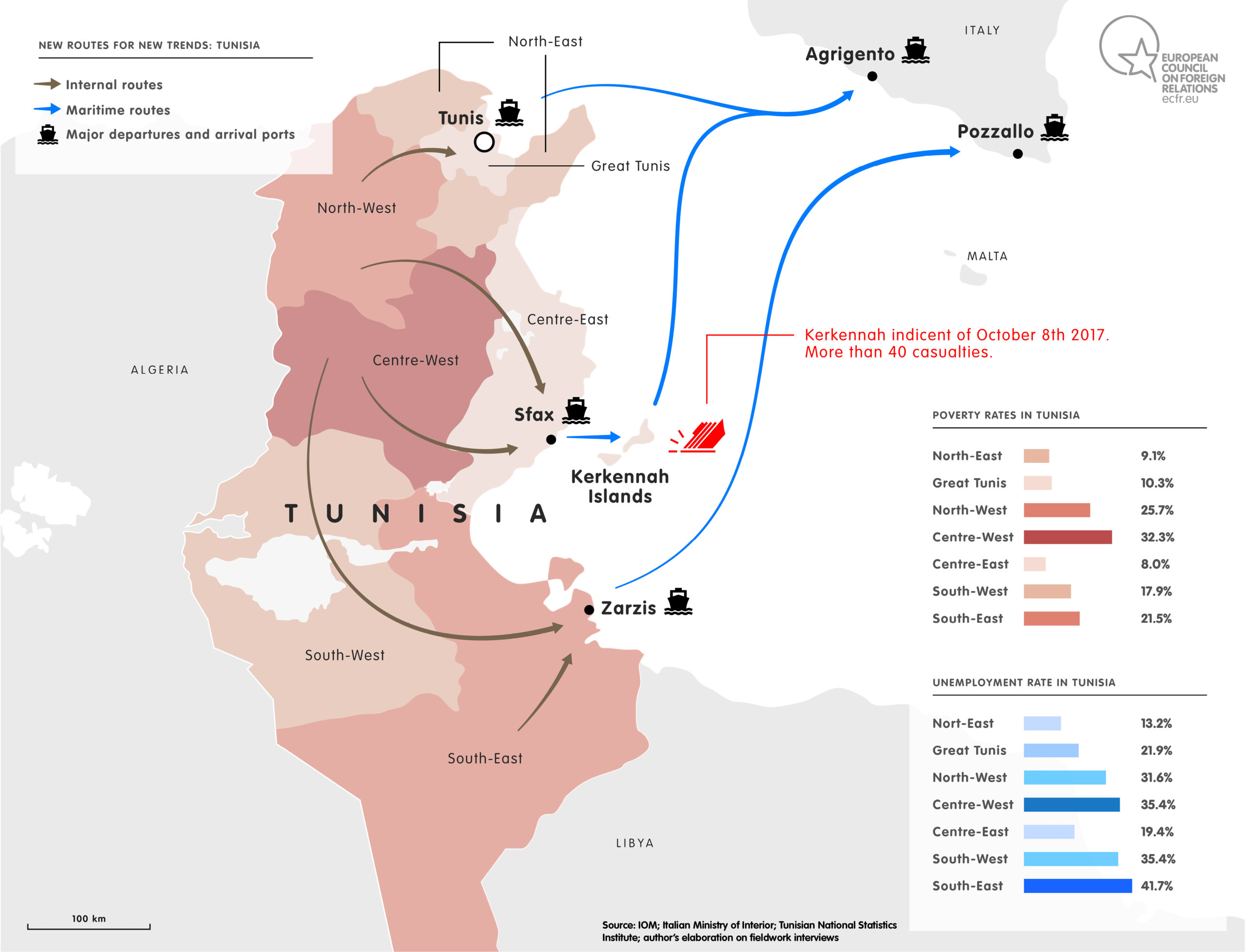 Tunisia's internal migration routes map