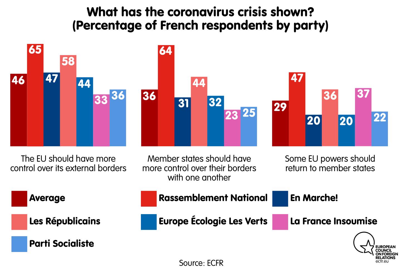 What has the coronavirus crisis shown?